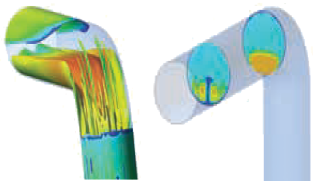 Simulation in Oil and Gas Industry | Modeling & Simulation in