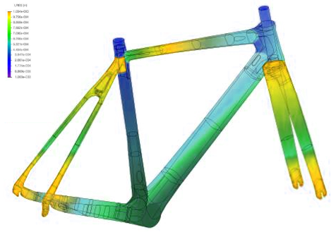 Bike Frame FEA Analysis