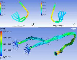 Optimization of Car Exhaust Duct