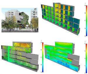 Thermal Comfort in Glass Facade