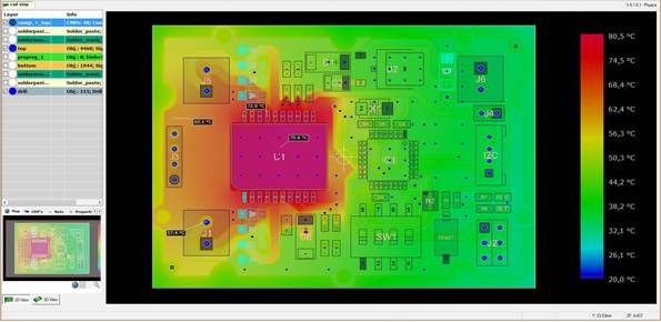 PCB Thermal Analysis