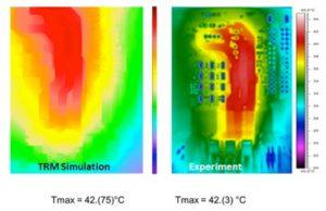 PCB Thermal Simulation