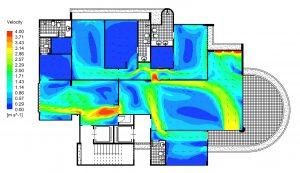 Ventilation Analysis