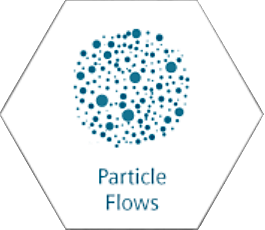 Star-CCM+ Particle Flows