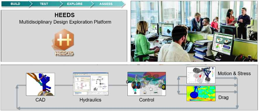 HEEDS software_workflow_Multidisciplinary Design Exploration Platformn