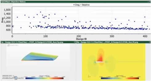 Simcenter-STAR-CCM+_Aerodynamics Simulation Software_6 Intelligent Design Exploration