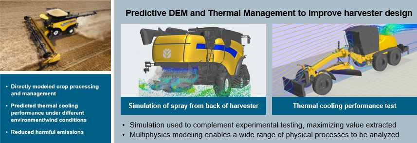 Simcenter-STAR-CCM+_CFD Automotive_Predictive DEM and Thermal Management to improve harvester design