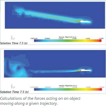 Simcenter STAR-CCM+_cfd marine_forces on object along trajectory