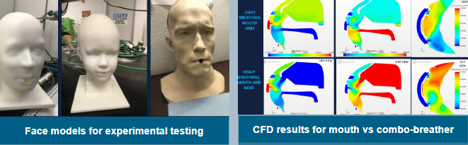 Simcenter STAR-CCM+_cfd-medical_respiratory mask design