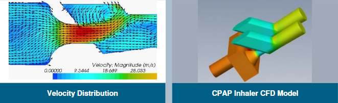 Simcenter STAR-CCM+_cfd-medical_velocity-distribution_CPAP-inhaler