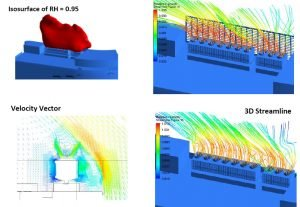 Cooling Tower CFD